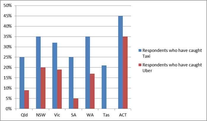 uber-state-breakdown-web