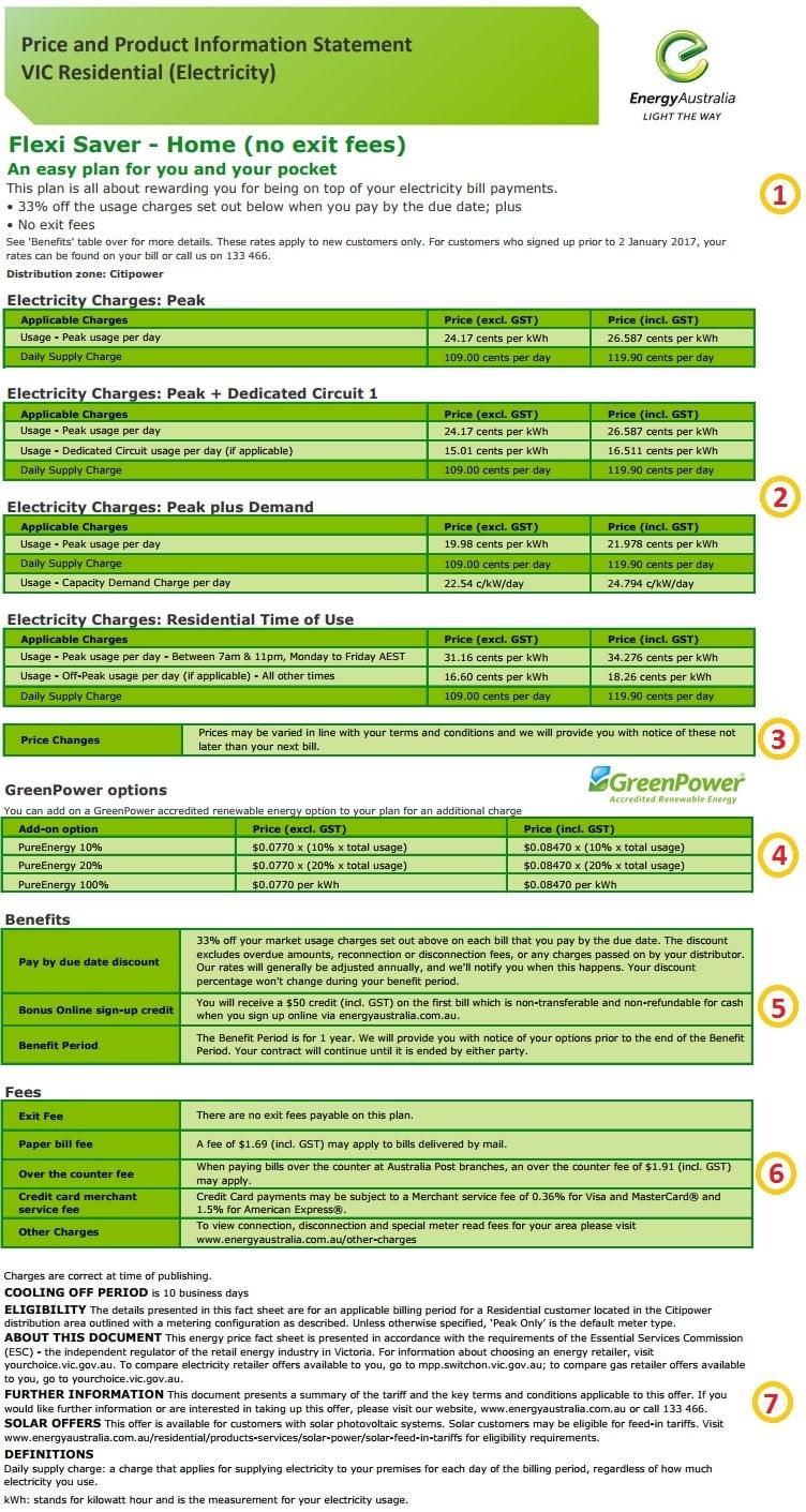 EnergyAustralia-Price-Fact-Sheet2