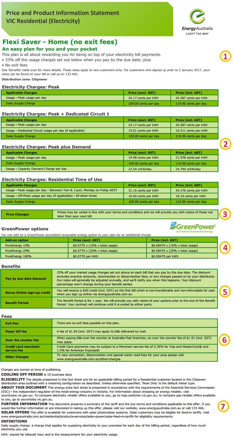 EnergyAustralia Price-fact sheet