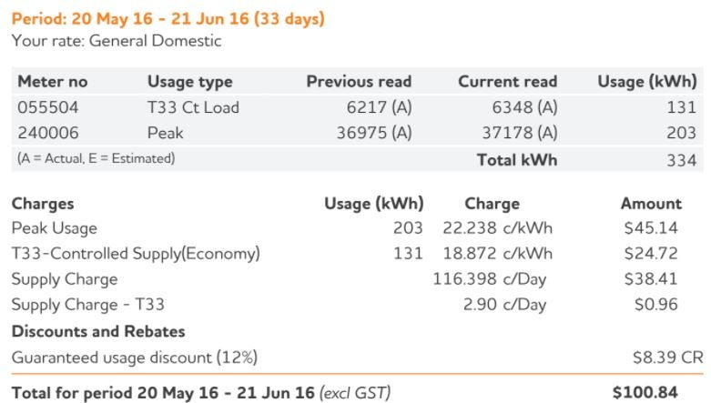 Peak Amp Off Peak Electricity Times Tariffs Amp Rates