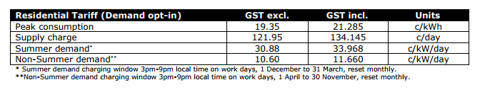 AGL Demand Tariff Sample