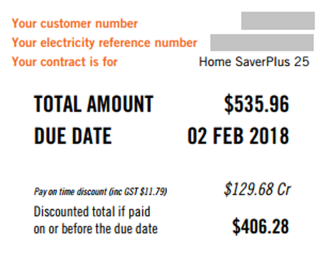 Electricity Usage and Cost Summary