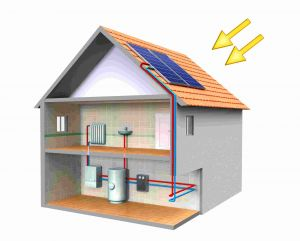 Solar hot water explained