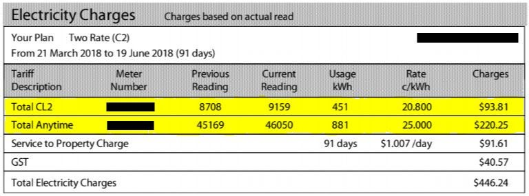 Example of Electricity Charges