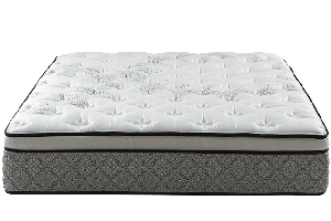 Beautyrest Mattress Reviews Consumer Reports >> Mattresses Brand Reviews How To Pick The Best Canstar Blue