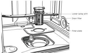 how to clean dishwasher spray arms