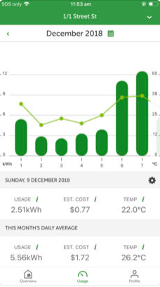 IOS EnergyAustralia App