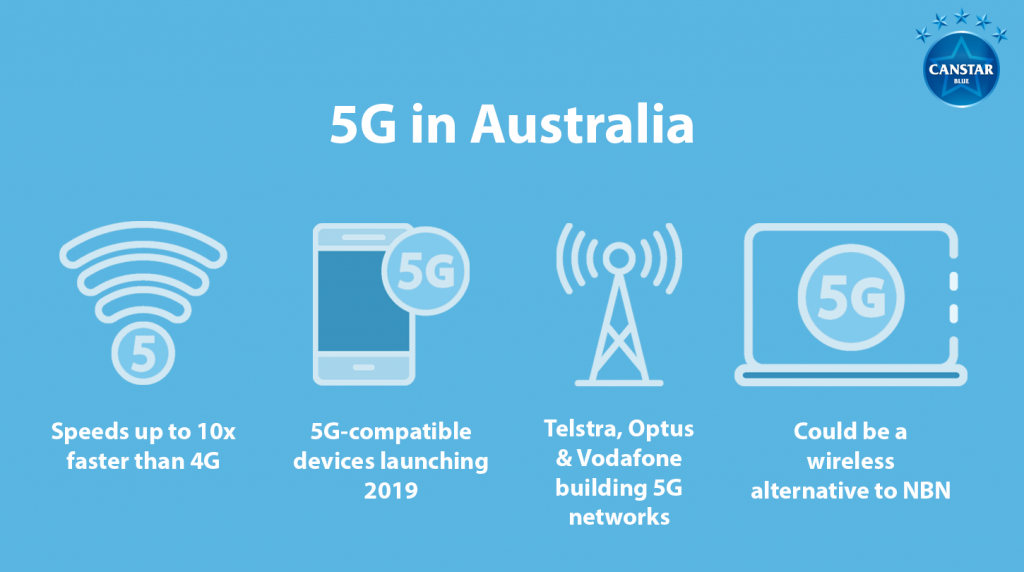 5G network infographic