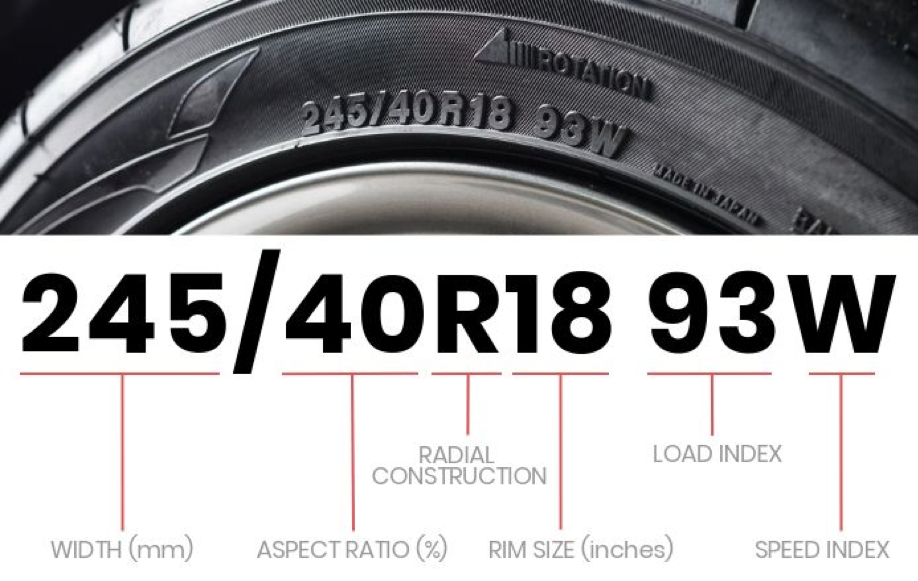 Car Tyre Tread Depth Check, Car Can Be Determined By The Tyre Specifications Detailed In Your Owners Manual Or On The Sidewall Of Your Tyre The Specs Will Be A Series Of Numbers, Car Tyre Tread Depth Check