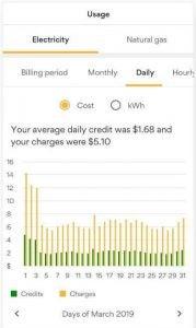 Android Origin energy app