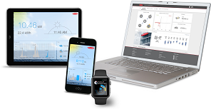 Fronius System Monitoring Hardware and Software
