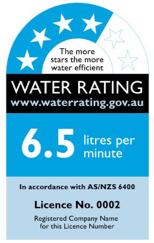 water-rating-img