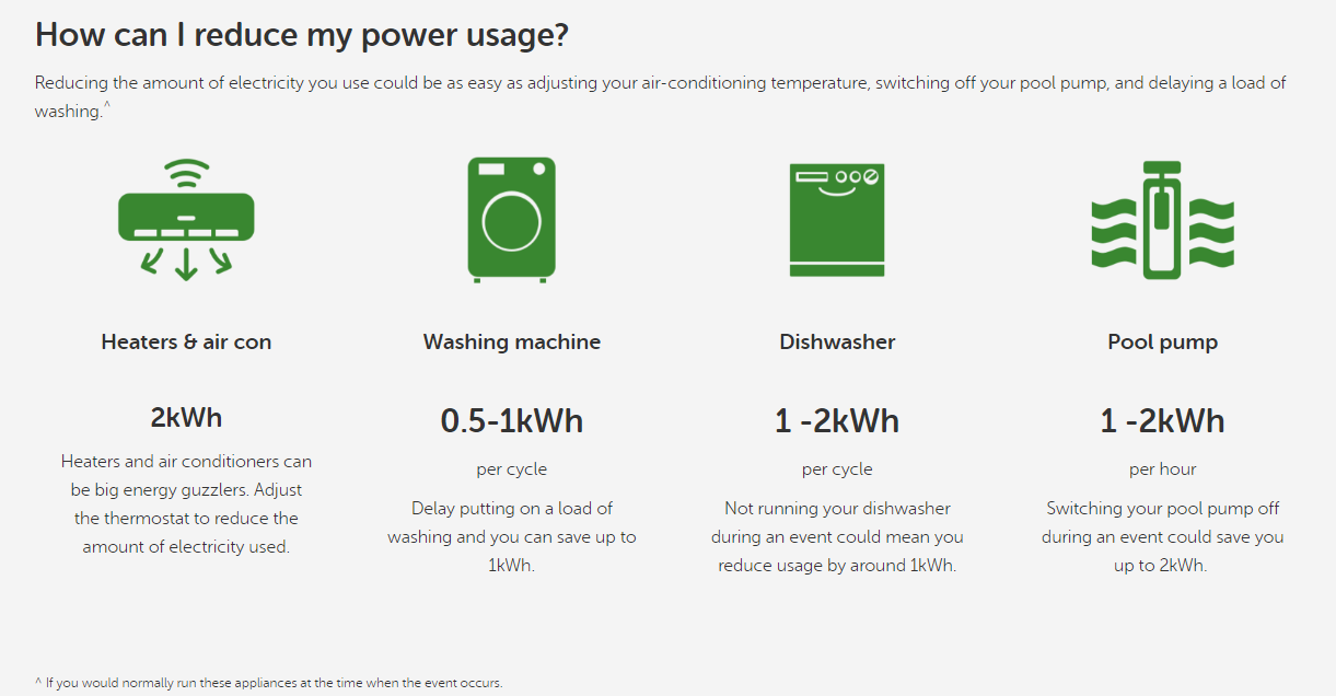 Cut power costs.