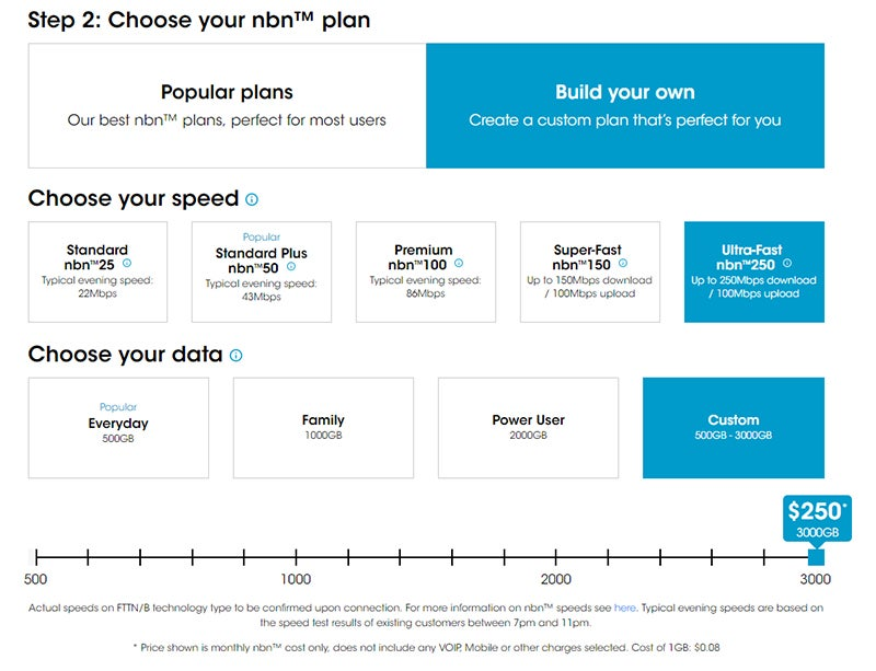 Ultra Fast NBN 250 downstream pricing