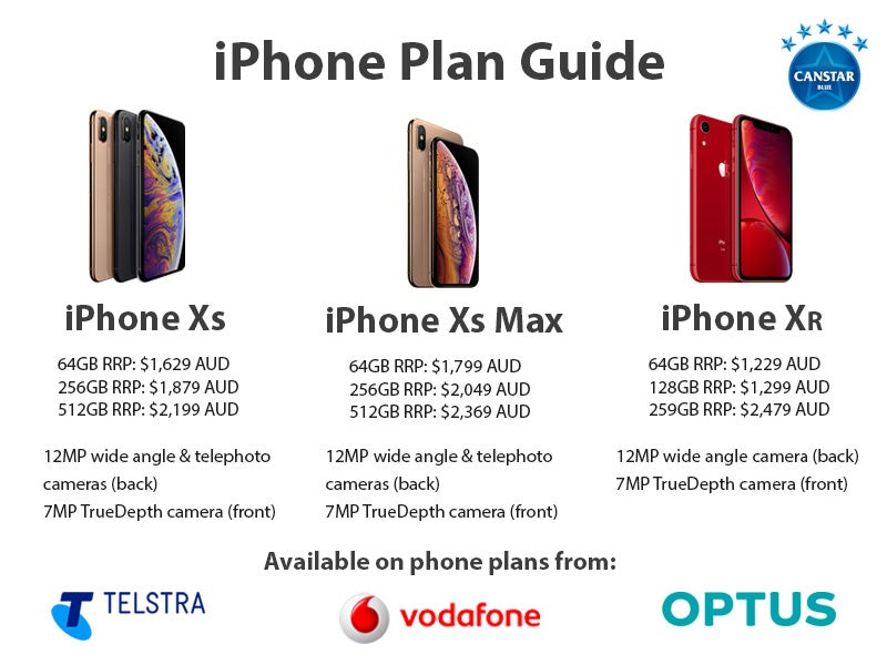 iPhone Plans & Prices Australia | Compare Deals – Canstar Blue