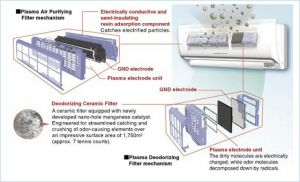 mitsubishi electric explain hepa filter