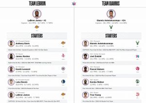 NBA All Star Team Roster
