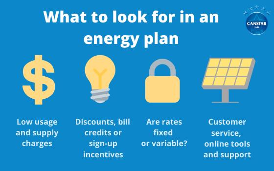 Best Energy Plans VIC