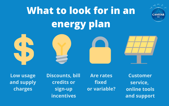 what to look for in an energy plan inforgraphic