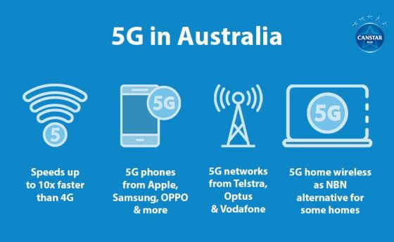 Infographic with points on 5G network in Australia