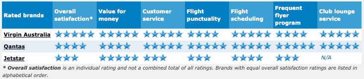 Domestic_Airline_Small_Business_2015