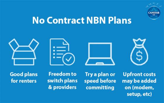 Infographic showing points related to no contract nbn plans