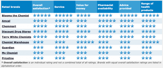 Pharmacies_2016