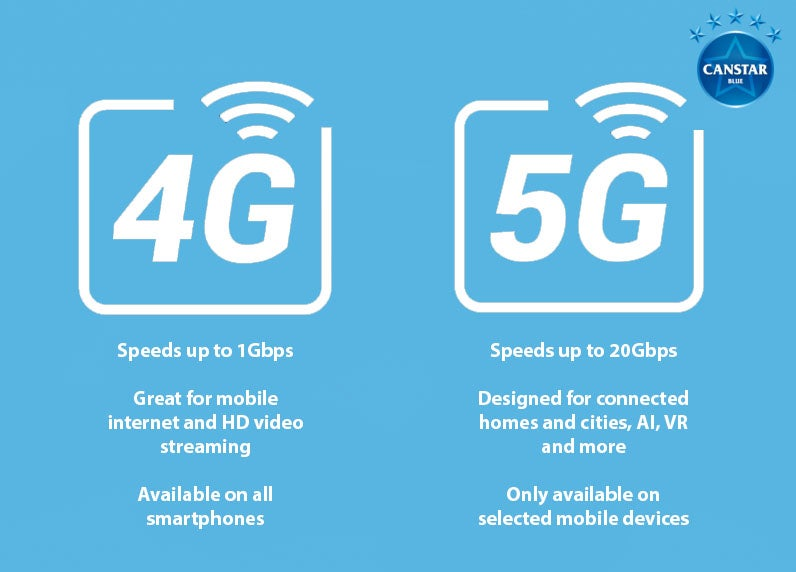 4G and 5G Compared