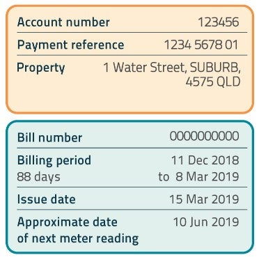 How to read water bill