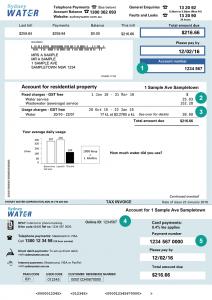 Sydney water bill example