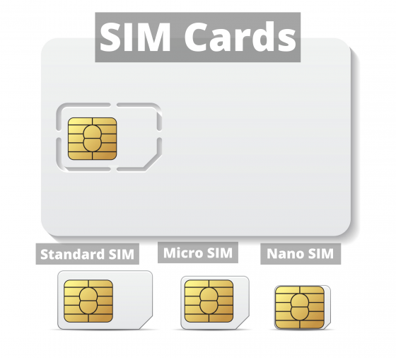 The three types of physical SIM cards - Standard, Micro and Nano (Left to right)