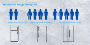 household fridge size guide