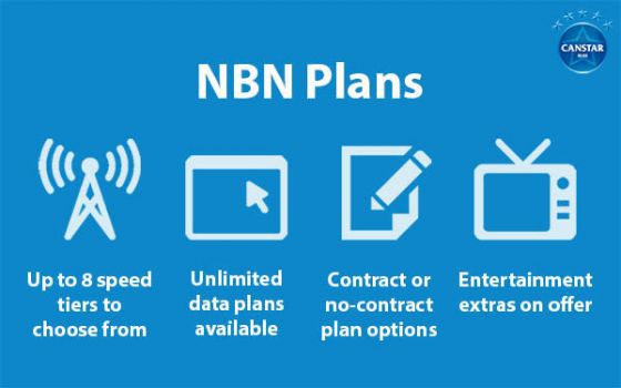 Infographic showing details featured in NBN plans