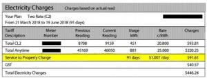 Energy bill showing supply charges highlighted