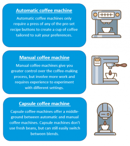 Difference between coffee machines