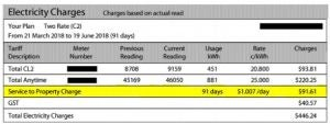 Electricity Supply Charges bill example
