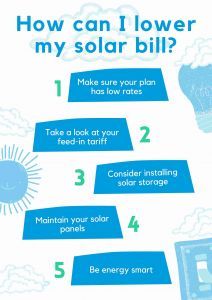 save money on power infographic