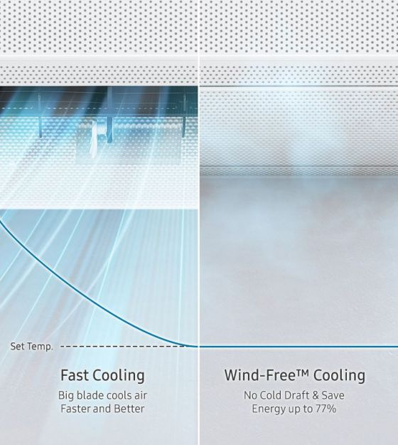 Samsung wind free cooling air con