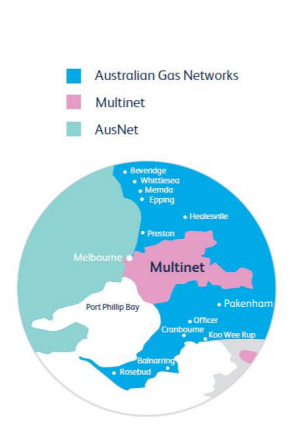 Map of Victoria gas networks