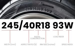 What tyres does my car need?