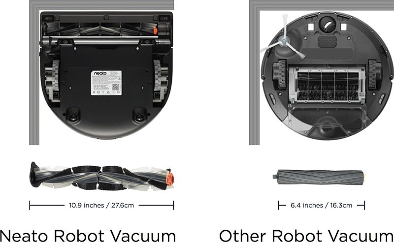 What is a neato robot vacuum