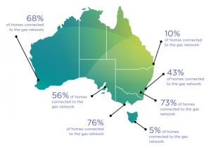 ENA Map of Gas Connections in Australia