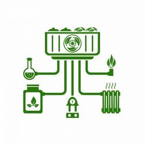Bioenergy life cycle