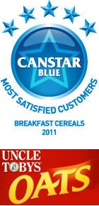 Most Satisfied Customers: Breakfast Cereals