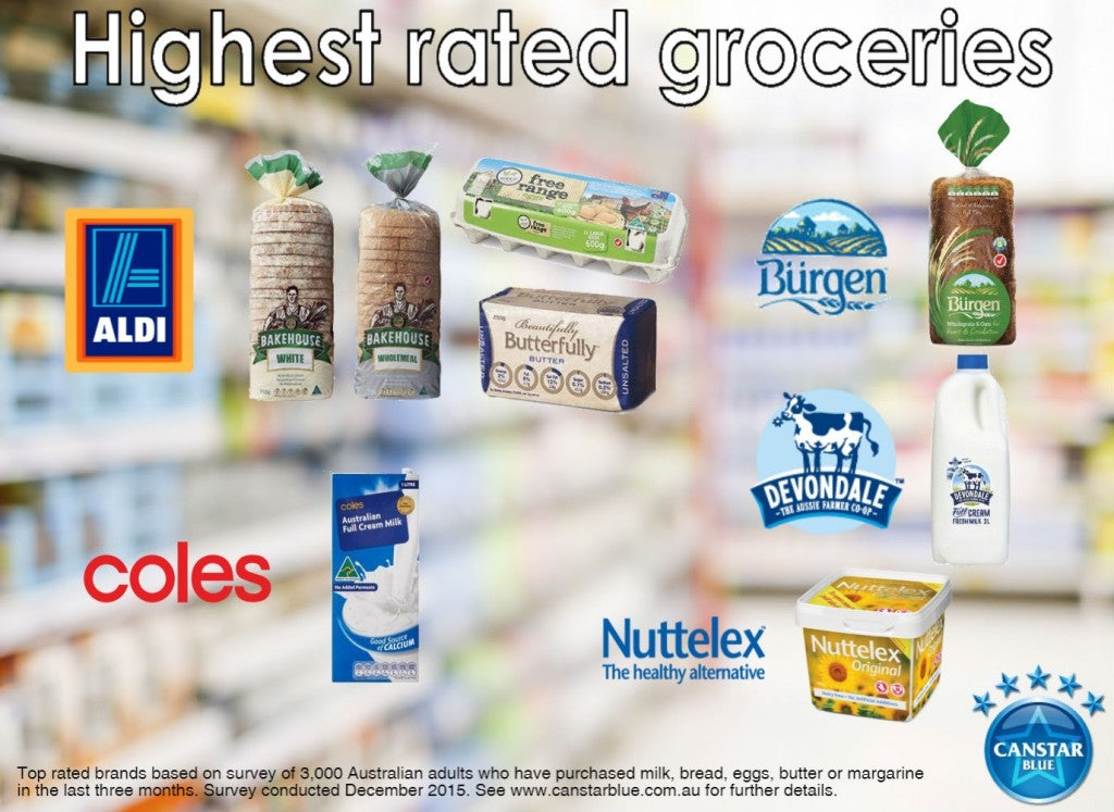 grocery infographic 5