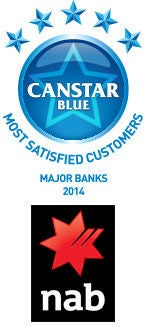 Most Satisfied Customers - Major Banks, 2014